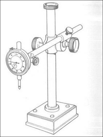 اندازه گیری با ساعت های اندازه گیری