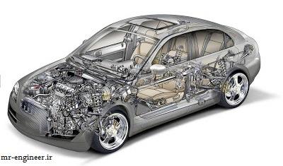 معرفی رشته طراحی سیستم های دینامیکی خودرو