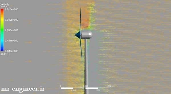 شبیه سازی توربین باد در ansys cfx