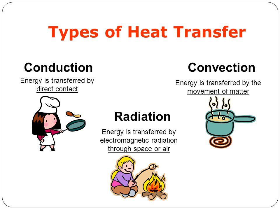 روش های انتقال حرارت